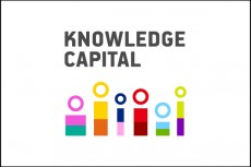 Knowledge Capital Total Produce